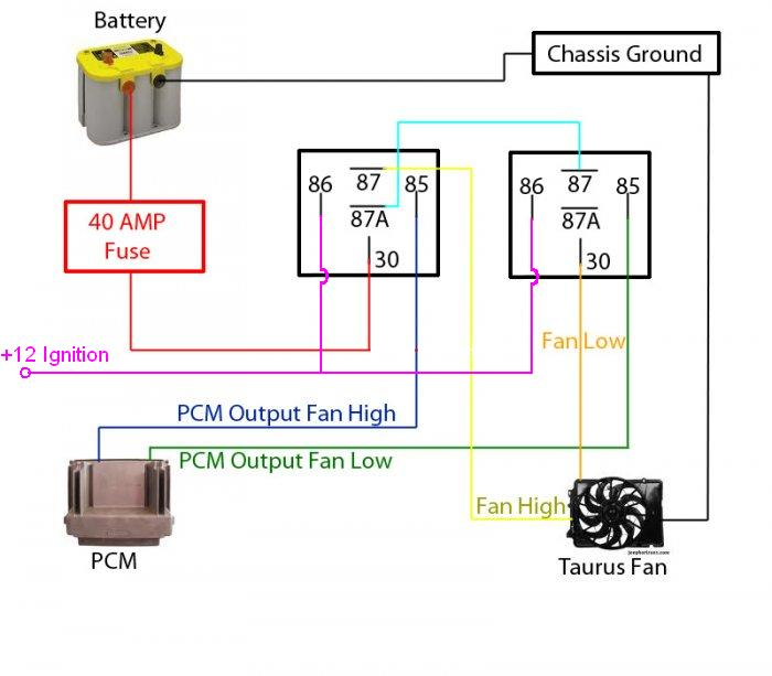 Aftermarket Electric Fan Relay Diagram - Wiring Diagrams on